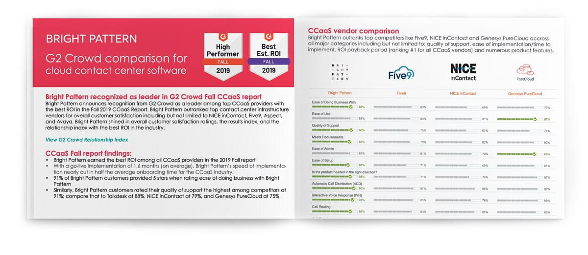 G2 Crowd Comparison for Cloud Contact Center Software