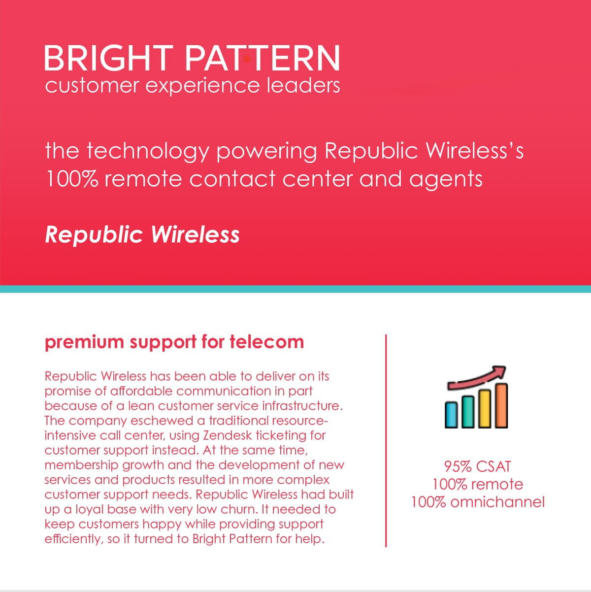 republic-wireless-success-infographic-1