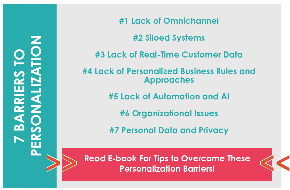 A list of the 7 barriers to personalization.