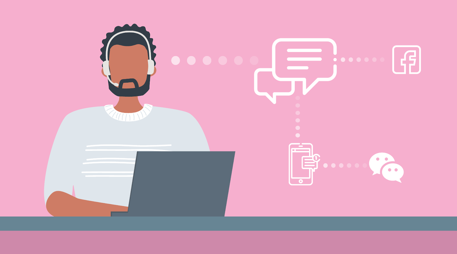 Best Practices in Chat Customer Care